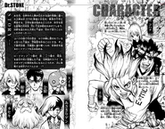 Volume 4 Character Page