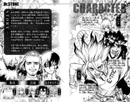 Volume 6 Character Page