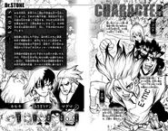 Volume 7 Character Page