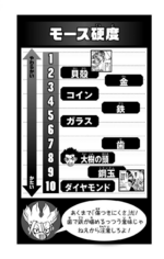 Volume 4 Mohs Hardness Scale