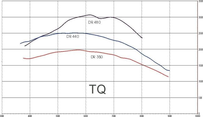 TQ dr480 440 350