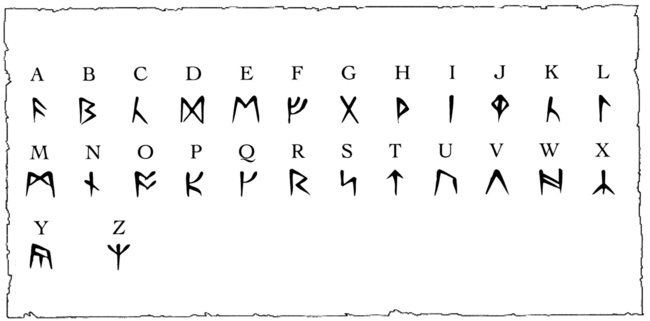 runen zeichen bedeutung