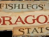 Fischbeins Drachenstatistik