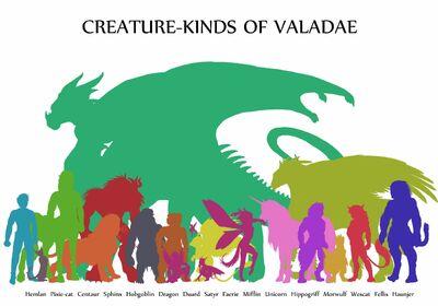 Creaturekind Quiz (3000x2100)