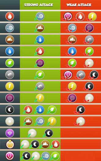 375px-Elemental Chart