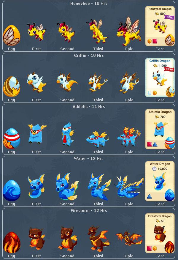 image dragon forms pc04 jpg dragon story wiki fandom powered