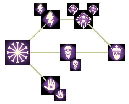 Дух (DAII)(Способности)