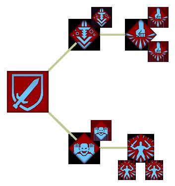 Разжигатель войны (DAII)(Способности)