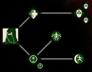 Infiltrator tree