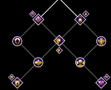 Vanguard Inq Skill Set