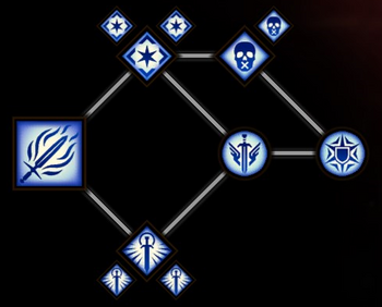 Templar tree DA2