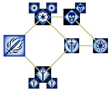 Храмовник (DAII)(Способности)