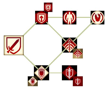 Оружие и щит (DAII)(Способности)