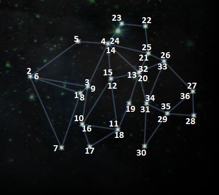 Astrarien in der Senke 01