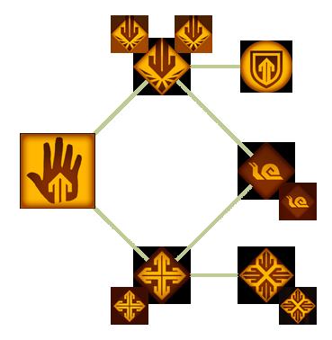 Маг Силы (DAII)(Способности)