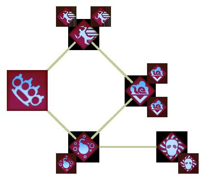 Вредительство (DAII)(Способности)