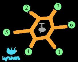 Схема активации рунических камней