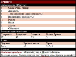 Бронто таблица