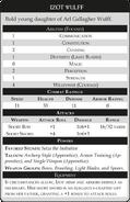 Изот Вулфф статистика RPG