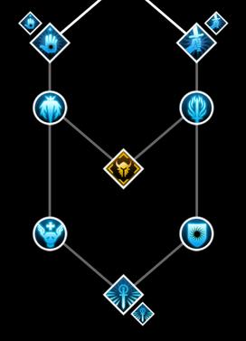 Templar Skill Tree