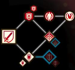 Weapon and Shield SkillSet DA2