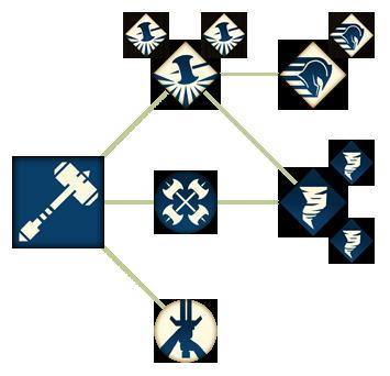 Двуручное оружие (DAII)(Способности)