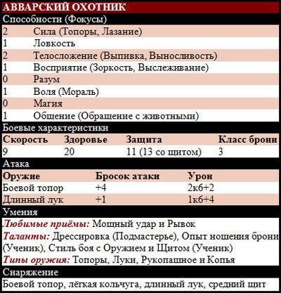 Авварский охотник таблица
