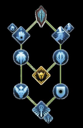 Храмовник (Способности)
