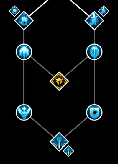 Templer - Fähigkeiten