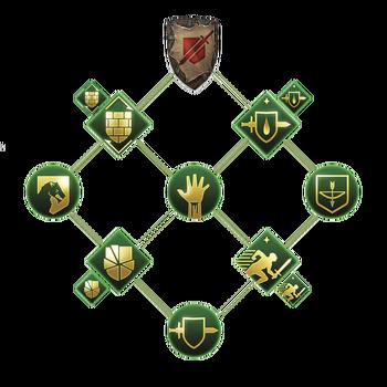 Оружие и щит (Способности)