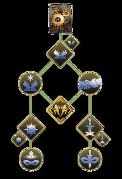 Механик (Способности)