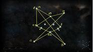Созвездие Визус
