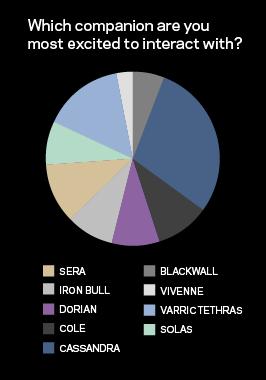 W-INEX-DAI Infographic R2-02
