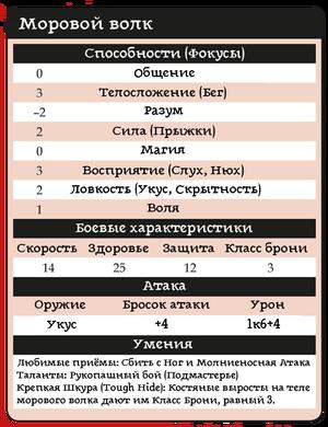 Моровой волк таблица