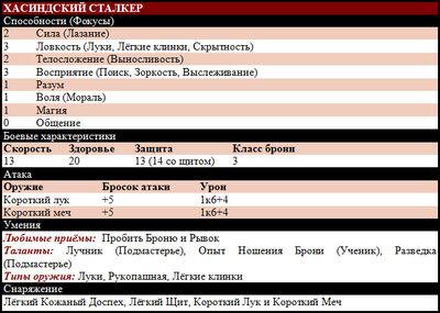 Хасиндский сталкер таблица