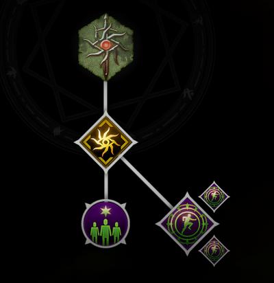 Inquisitor - Fähigkeiten