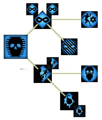 Уловка (DAII)(Способности)