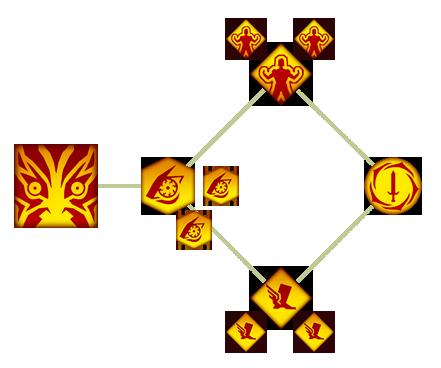 Берсерк (DAII)(Способности)