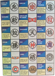 Dragon Ball Q&A 03