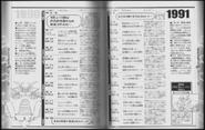 TVAG DBZ SGD Pag 232-233