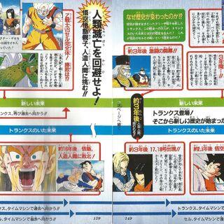 Le linee temporali di Dragon Ball Z