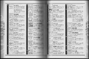 TVAG DBZ SGD Pag 222-223