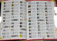 Choogashuu pg236