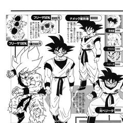 Dragon Ball Enciclopedia 7 pag 83.