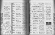 TVAG DBZ SGD Pag 230-231