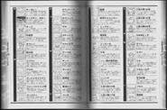 TVAG DBZ SGD Pag 218-219