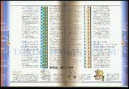 TVAG DBZ SGD Pag 94-95