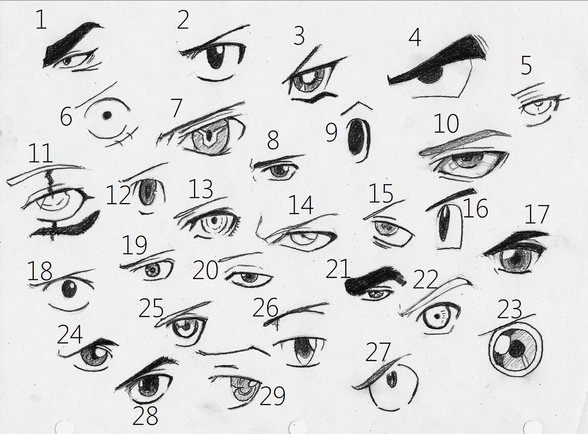 User blog:Shakuran13/Answers to the the manga eyes quiz