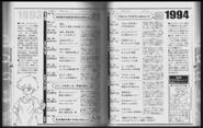 TVAG DBZ SGD Pag 244-245