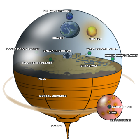 File:DBUniverse (SuperExcitingGuides).png